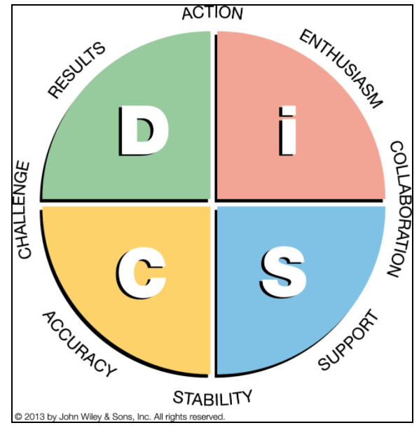 disc_chart.png